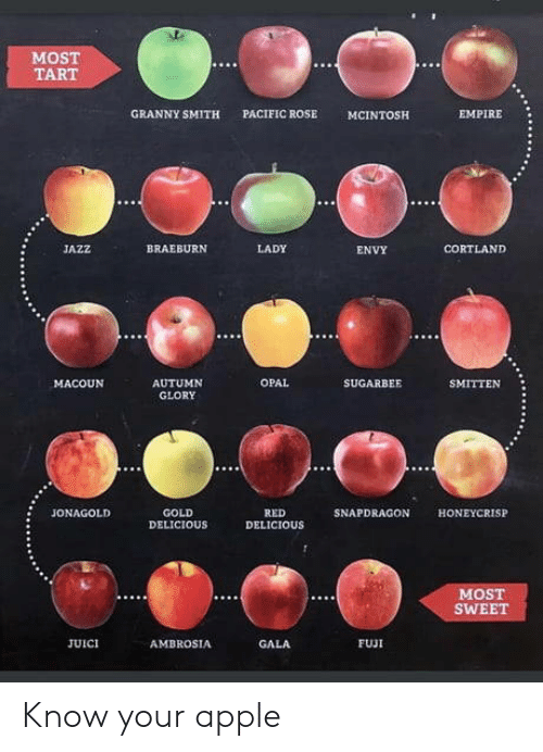 granny: MOST  TART  GRANNY SMITH  PACIFIC ROSE  MCINTOSH  EMPIRE  BRAEBURN  LADY  CORTLAND  JAZZ  ENVY  OPAL  AUTUMN  SUGARBEE  SMITTEN  MACOUN  GLORY  JONAGOLD  GOLD  DELICIOUS  RED  DELICIOUS  SNAPDRAGON  HONEYCRISP  MOST  SWEET  FUJI  JUICI  AMBROSIA  GALA Know your apple