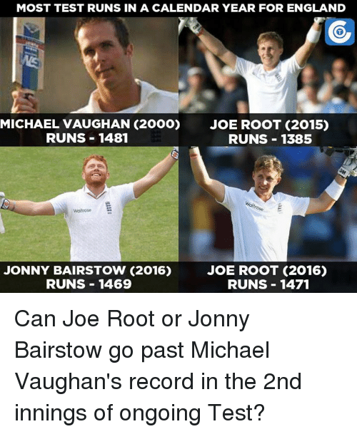 Memes, Calendar, and 🤖: MOST TEST RUNS IN A CALENDAR YEAR FOR ENGLAND  MICHAEL VAUGHAN (2000)  JOE ROOT (2015)  RUNS 1481  RUNS 1385  JONNY BAIRSTOW (2016)  JOE ROOT (2016)  RUNS 1469  RUNS 1471 Can Joe Root or Jonny Bairstow go past Michael Vaughan's record in the 2nd innings of ongoing Test?