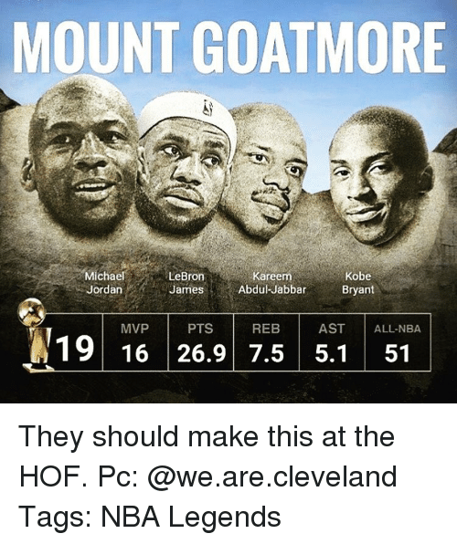 Memes, Cleveland, and Kobe: MOUNT GOATMORE  Michael  Kobe  LeBron  Kareem  Abdul-Jabbar  Jordan  Bryant  James  MVP  REB  AST ALL-NBA.  19 16 26.9 7.5 5.1 They should make this at the HOF. Pc: @we.are.cleveland Tags: NBA Legends