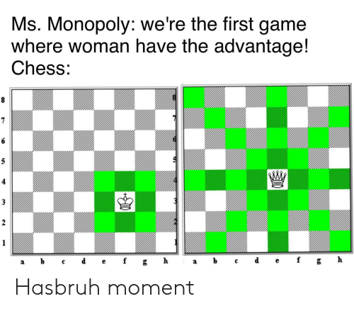 Chess: Ms. Monopoly: we're the first game  where woman have the advantage!  Chess:  8  6  5  3  2  1  ef  d  h  b  gh  f  C  а  а Hasbruh moment