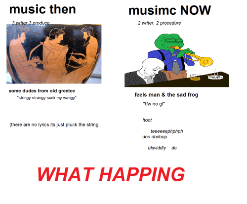 "Music, Tfw, and Lyrics: music then  musimc NOW  writer 3 produce  2 writer, 2 procedure  some dudes from old greetce  stringy strangy suck my wangy  feels man & the sad frog  ""tfw no gf""  ltoot  (there are no lyrics its just pluck the string  teeeeeephphph  doo dodoop  bkwiddly da  WHAT HAPPING"