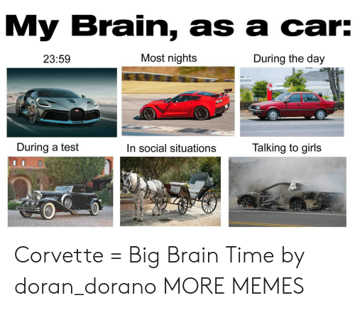 Dank, Girls, and Memes: My Brain, as a car:  Most nights  During the day  23:59  During a test  Talking to girls  In social situations Corvette = Big Brain Time by doran_dorano MORE MEMES