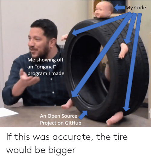 "Bigger: My Code  Me showing off  an ""original""  program I made  An Open Source  Project on GitHub If this was accurate, the tire would be bigger"