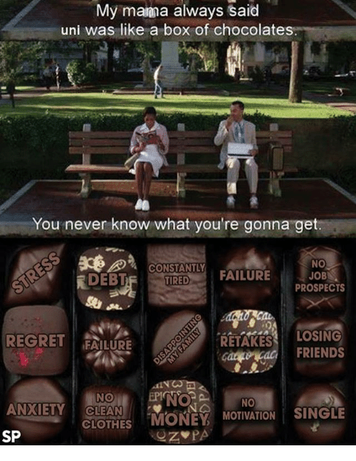Kac: My manna always said  uni was like a box of chocolates  You never know what you're gonna get  NO  CONSTANTLY  TIRED  FAILURE  JOB  DEBT  PROSPECTS  & st.  LOSING  REGRET  FAILURE  RETAKES  Kac FRIENDS  NO  NO  MONEY  MOTIVATION SINGLE  CLOTHES  SP