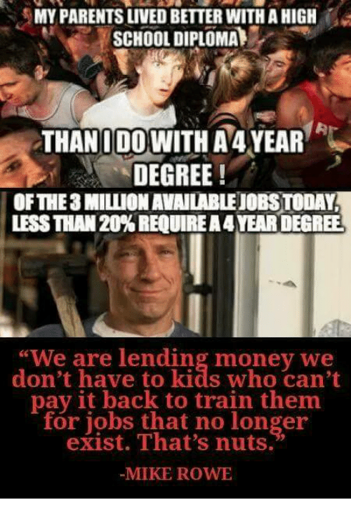 "Memes, Money, and Parents: MY PARENTS LIVED BETTER WITH A HIGH  SCHOOL DIPLOMA  THANIDOWITH A 4YEAR  DEGREE!  OFTHE3 MILLION AVAILABLEJOBS TODAY  LESS THAN 20% REQUIRE A 4 YEAR DEGREE  ""We are lending money we  don't have to kids who can't  pay it back to train them  for jobs that no longer  exist. That's nuts.  MIKE ROW"