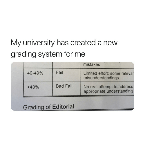 grading: My university has created a new  grading system for me  mistakes  40-49%  Fail  Limited effort: some relevar  misunderstandings.  <40%  Bad FailNo real attempt to address  appropriate understanding  Grading of Editorial