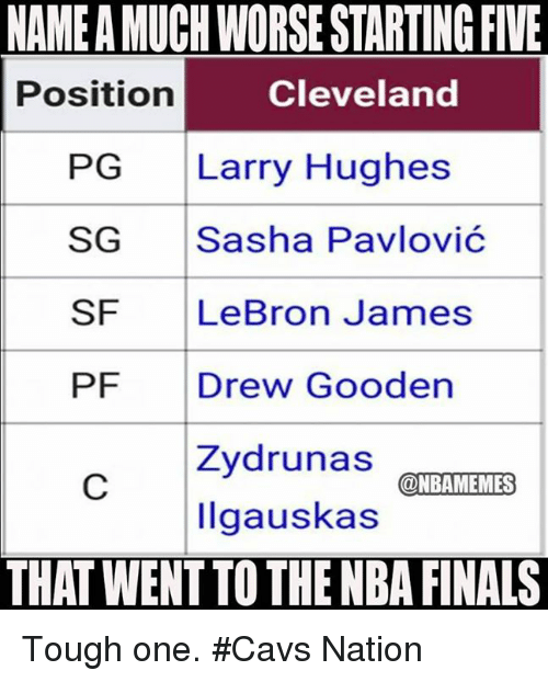 Drewing: NAME A MUCH WORSE STARTING FIVE  Position  Cleveland  PG Larry Hughes  SG Sasha Pavlović  SF LeBron James  PF Drew Goodern  Zydrunas  Ilgauskas  @NBAMEMES  THAT WENTO THE NBA FINALS Tough one. #Cavs Nation