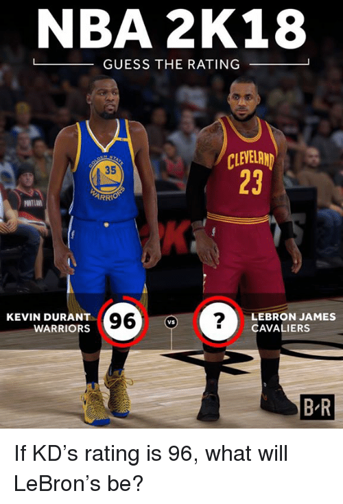 Kevin Durant, LeBron James, and Nba: NBA 2K18  GUESS THE RATING  CLEVELAN  23  35  ARR  RTLAR  KEVIN DURANT  WARRIORS  LEBRON JAMES  CAVALIERS  VS  B-R If KD's rating is 96, what will LeBron's be?