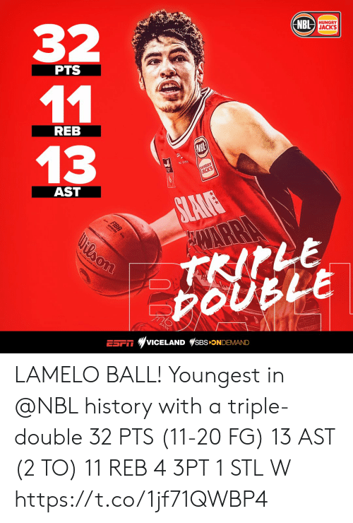 Hungry, Memes, and Bank: NBL JACKS  HUNGRY  32  PTS  11  REB  13  HUNGRY  JACK'S  EVE  SLAUE  WARRA  TRIPLE  OUBLE  AST  FIBA  Wilson  BANK  VICELAND SBSONDEMAND LAMELO BALL!  Youngest in @NBL history with a triple-double  32 PTS (11-20 FG) 13 AST (2 TO)  11 REB 4 3PT 1 STL W https://t.co/1jf71QWBP4