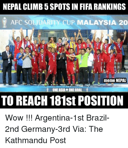 Climbing, Fifa, and Argentina: NEPAL CLIMB 5 SPOTSIN FIFA RANKINGS  i AFC SOL  CUP MALAYSIA 20  meme NEPAL  ONE ASIA ONEGOAL.  TO REACH 181st POSITION Wow !!! Argentina-1st Brazil-2nd Germany-3rd  Via: The Kathmandu Post