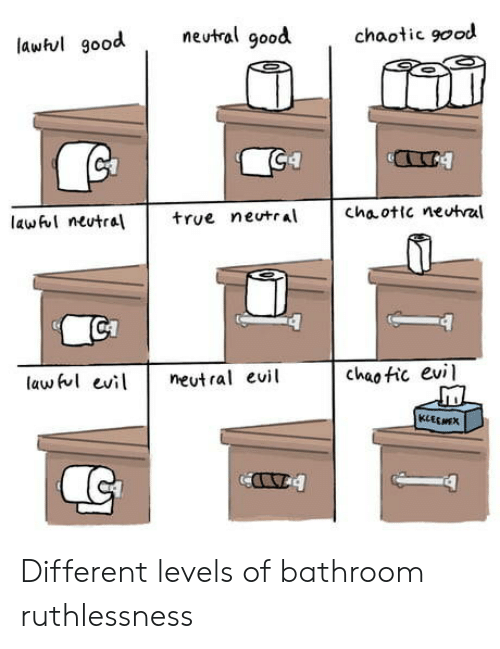 Levels Of: neutral good  chaotic good  lawhul good  chaotic neutral  true neutr al  lawful neutral  C  chaotic evi  neutral evil  law ful evil  KLEEWEX Different levels of bathroom ruthlessness