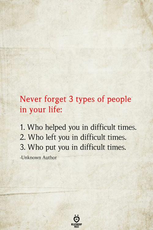 Life, Never, and Who: Never forget 3 types of people  in your life:  1. Who helped you in difficult times.  2. Who left you in difficult times.  3. Who put you in difficult times.  -Unknown Author  BELATIONSHIP  LES