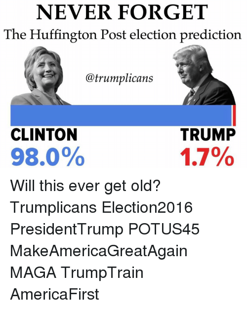 Memes, Huffington, and Huffington Post: NEVER FORGET  The Huffington Post election prediction  @trumplicans  CLINTON  TRUMP  1.7%  98.0% Will this ever get old? Trumplicans Election2016 PresidentTrump POTUS45 MakeAmericaGreatAgain MAGA TrumpTrain AmericaFirst