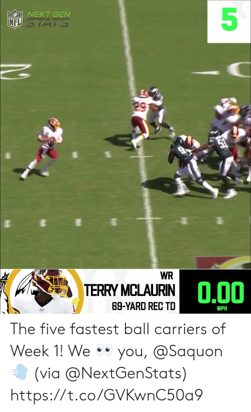 Memes, 🤖, and Next: NEXT GEN  NFLSTATS  WR  TERRY MCLAURIN0.00  69-YARD REC TD  MPH The five fastest ball carriers of Week 1!  We 👀 you, @Saquon 💨 (via @NextGenStats) https://t.co/GVKwnC50a9