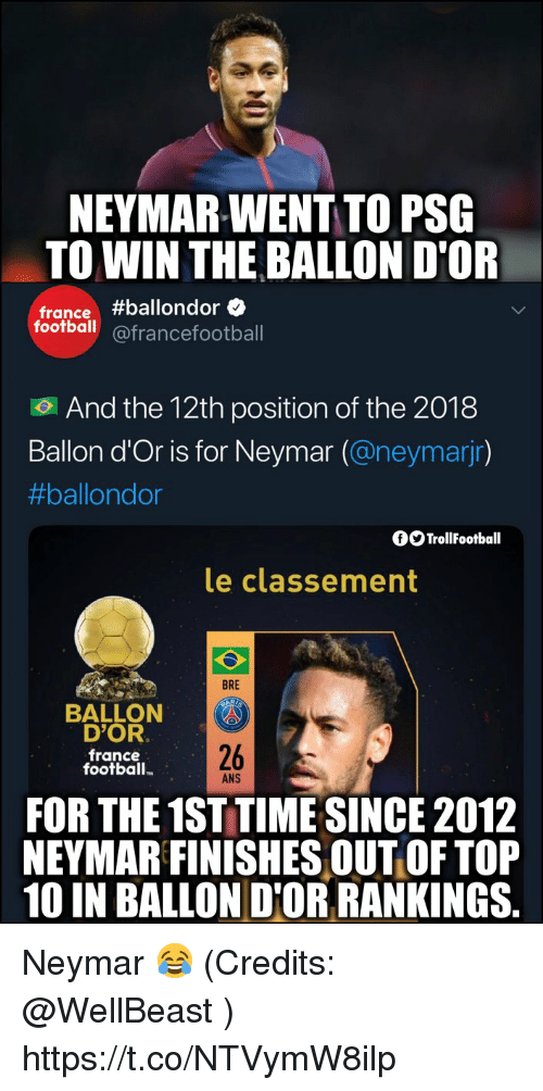 Ballon: NEYMAR-WENT TO PSG  TO WIN THE BALLON D'OR  france#ballondore  football@francefootball  .  And the 12th position of the 2018  Ballon d'Or is for Neymar (@neymarjr)  #ballondor  fOTrollFootball  le classement  BRE  BALLON  D'OR  france  football.  26  ANS  FOR THE 1ST TIME SINCE 2012  NEYMAR FINISHES OUT OF TOP  10 IN BALLON D'OR RANKINGS. Neymar 😂 (Credits: @WellBeast ) https://t.co/NTVymW8ilp