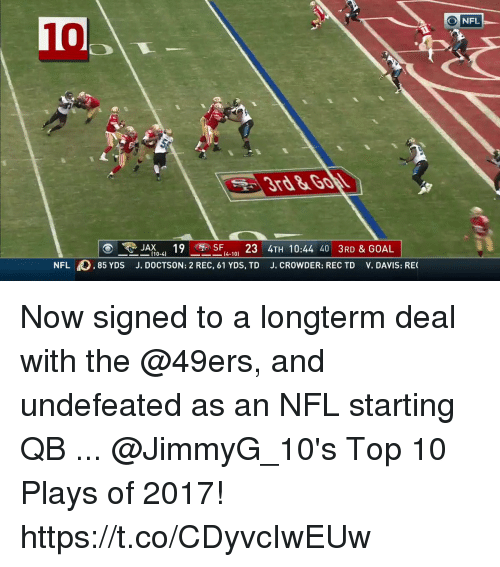 San Francisco 49ers, Memes, and Nfl: NFL  10  JAX41  2 T 10:44 40 3RD & GOAL  (10-4)  14-10  NFL ,85 YDS J. DOCTSON: 2 REC, 61 YDS, TD J. CROWDER: REC TD V. DAVIS: REC Now signed to a longterm deal with the @49ers, and undefeated as an NFL starting QB ...  @JimmyG_10's Top 10 Plays of 2017! https://t.co/CDyvcIwEUw
