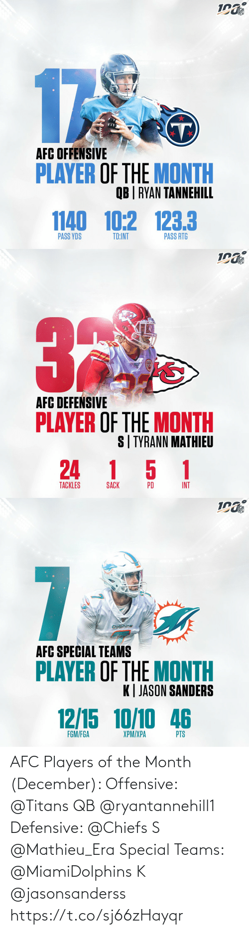 pass: NFL  17  AFC OFFENSIVE  PLAYER OF THE MONTH  QB | RYAN TANNEHILL  1140 10:2 123.3  PASS RTG  PASS YDS  TD:INT   NFL  AFC DEFEŃSIVE  PLAYER OF THE MONTH  S| TYRANN MATHIEU  24 1 5 1  TACKLES  INT  PD  SACK   NFL  7  Dolphins  AFC SPECIAL TEAMS  PLAYER OF THE MONTH  K| JASON SANDERS  12/15 10/10 46  FGM/FGA  XPM/XPA  PTS AFC Players of the Month (December):   Offensive: @Titans QB @ryantannehill1    Defensive: @Chiefs S @Mathieu_Era   Special Teams: @MiamiDolphins K @jasonsanderss https://t.co/sj66zHayqr