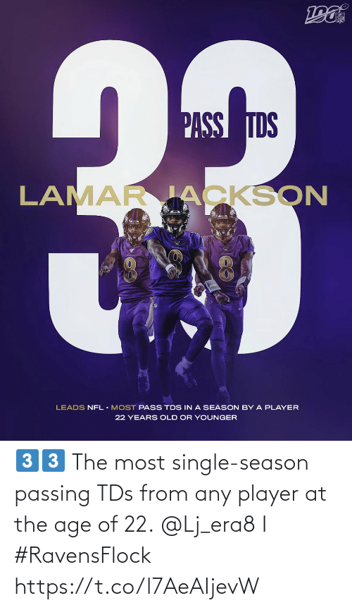 Years Old: NFL  23  PASS TDS  LAMAR ACKSON  LEADS NFL • MOST PASS TDS IN A SEASON BY A PLAYER  22 YEARS OLD OR YOUNGER 3️⃣3️⃣  The most single-season passing TDs from any player at the age of 22.  @Lj_era8 I #RavensFlock https://t.co/l7AeAIjevW