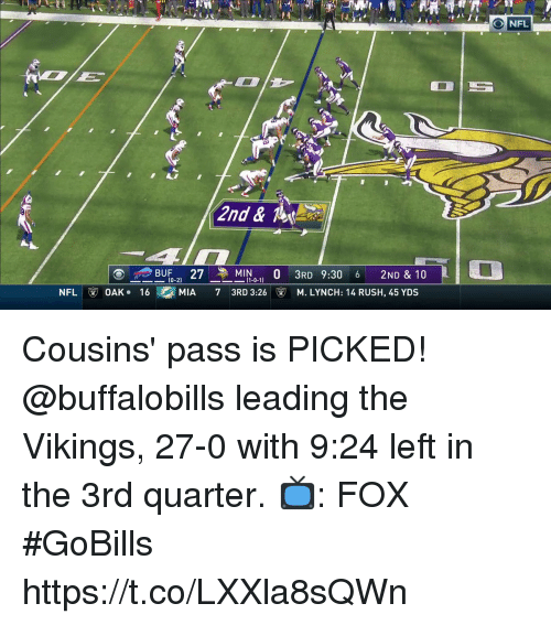 the vikings: NFL  2nd & Te  BUF27 ,MIN0 3RD 9:30 6 2ND & 10  (0-2  -2)  -0-1)  (1-0-1)  3RD 3:26  NFL  ⓥ OAK . 16  MIA  7  M.LYNCH: 14 RUSH, 45 YDS Cousins' pass is PICKED!  @buffalobills leading the Vikings, 27-0 with 9:24 left in the 3rd quarter.  📺: FOX #GoBills https://t.co/LXXla8sQWn