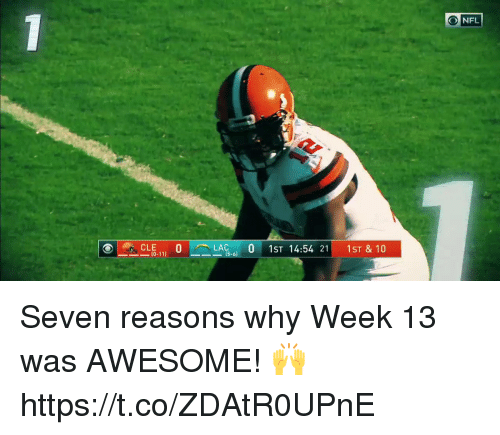 Memes, Nfl, and Awesome: NFL  -CLE-11)  O  --LAC-61  0  1ST 14:54 211  1ST & 10  [0-11)  15-6 Seven reasons why Week 13 was AWESOME! 🙌 https://t.co/ZDAtR0UPnE