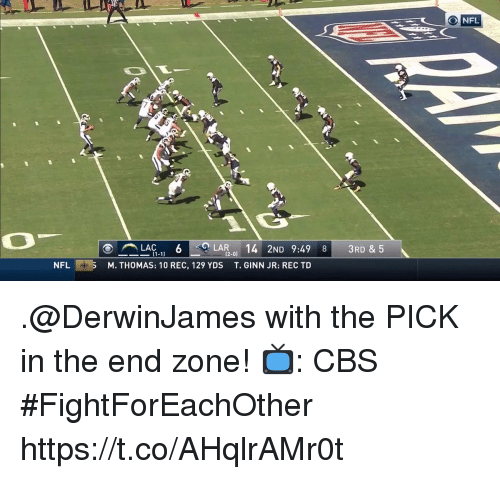 Memes, Nfl, and Cbs: NFL  LAC620 LAR14 2ND 9:49 8 3RD & 5  LAR14 2ND  -11  (2-0)  -0)  NFLM. THOMAS: 10 REC, 129 YDS T. GINN JR: REC TD .@DerwinJames with the PICK in the end zone!   📺: CBS #FightForEachOther https://t.co/AHqlrAMr0t