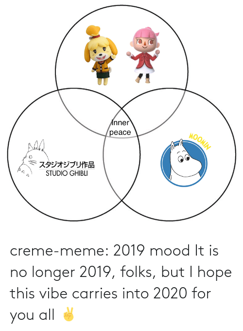 No Longer: nner  eace  MOOM  スタジオジブリ作品  STUDIO GHIBLI creme-meme:  2019 mood   It is no longer 2019, folks, but I hope this vibe carries into 2020 for you all ✌️