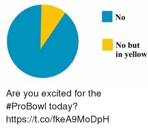 probowl: No  No but  in yellow Are you excited for the #ProBowl today? https://t.co/fkeA9MoDpH