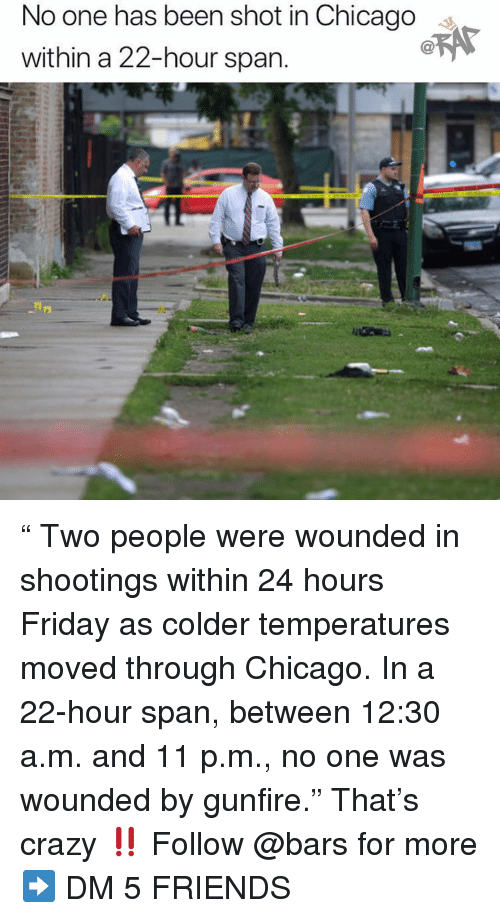 "Chicago, Crazy, and Friday: No one has been shot in Chicago s  within a 22-hour span "" Two people were wounded in shootings within 24 hours Friday as colder temperatures moved through Chicago. In a 22-hour span, between 12:30 a.m. and 11 p.m., no one was wounded by gunfire."" That's crazy ‼️ Follow @bars for more ➡️ DM 5 FRIENDS"