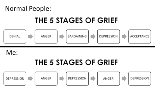 five stages of grief ordinary people
