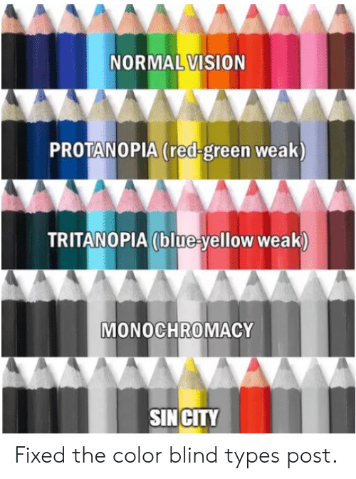 Vision, Blue, and Sin City: NORMAL VISION  PROTANOPIA (red-green weak)  TRITANOPIA (blue-yellow weak)  MONOCHROMACY  SIN CITY Fixed the color blind types post.