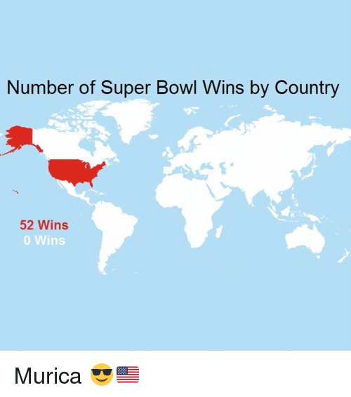 Memes, Super Bowl, and Bowl: Number of Super Bowl Wins by Country  52 Wins  0 Wins Murica 😎🇺🇸