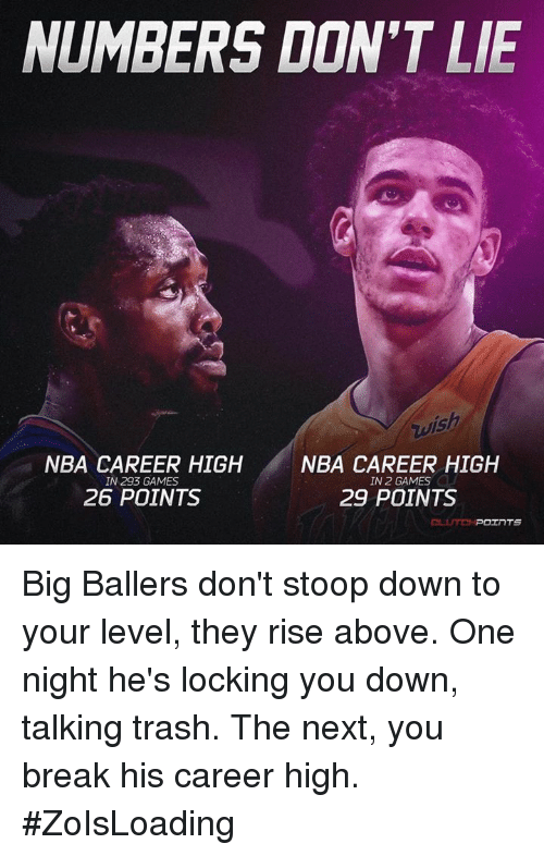 Nba, Trash, and Break: NUMBERS DON'T LIE  wish  NBA CAREER HIGHNBA CAREER HIGH  IN 293 GAMES  IN 2 GAMES  26 POINTS  29 POINTS Big Ballers don't stoop down to your level, they rise above.  One night he's locking you down, talking trash. The next, you break his career high. #ZoIsLoading