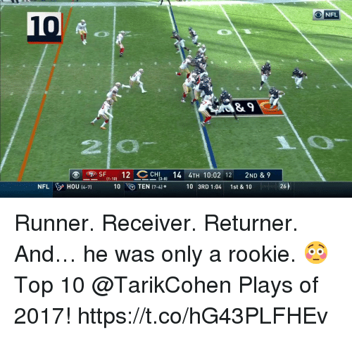 Memes, Nfl, and 🤖: O NFL  2l0  --(1-10  (3-8)  NFL  HOU (4-7)  10  TEN (7-4) .  103RD 1:04  1st&10  26) Runner.  Receiver.  Returner. And… he was only a rookie. 😳  Top 10 @TarikCohen Plays of 2017! https://t.co/hG43PLFHEv