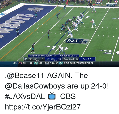 Detroit, Memes, and Nfl: O NFL  3RD DOWN CONVERSIONS: 5/8  AVG YDS TO GO: 5.3  (3-2)  (2-3)  NFLCCHI  28  MART FINAL-OT  NEXT GAME; VS DETROIT (2-3) .@Bease11 AGAIN.  The @DallasCowboys are up 24-0! #JAXvsDAL  📺: CBS https://t.co/YjerBQzl27