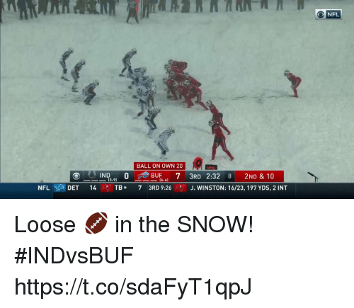 Memes, Nfl, and Snow: O NFL  BALL ON OWN 20  BUF7 3RD 2:32 8 2ND & 10  13-91  NFLDET 14TB  7 3RD 9:26 J. WINSTON: 16/23, 197 YDS, 2 INT Loose 🏈 in the SNOW! #INDvsBUF https://t.co/sdaFyT1qpJ