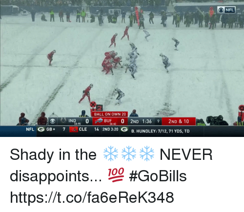 Memes, Nfl, and Never: O NFL  BALL ON OWN 20  INDBUF2ND 1:36 9 2ND & 10  · 7 CLE 14 2ND 3:20 GB. HUNDLEY: 7/12,71 YDS, TD  3-91  (6-6)  -  NFL CGB 7 Shady in the ❄️❄️❄️ NEVER disappoints... 💯 #GoBills https://t.co/fa6eReK348
