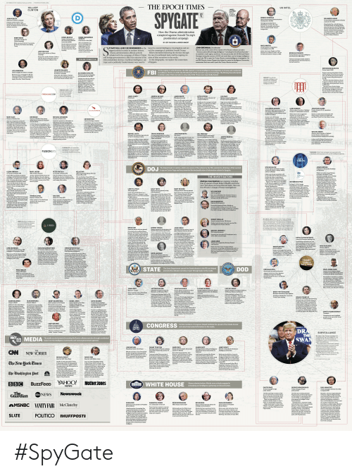 Abc, America, and Arguing: OCTOBER 2018   Updated February 2019  THEEPOCHTIMES.COM  THE EPOCH TIMES  HILLARY  CLINTON  UK INTEL  JAMES  CLAPPER  SPYGATE  Director  of national  V2  intelligence  ROBERT HANNIGAN  SIR ANDREW WOOD  JOHN PODESTA  Head of Government Communications  Headquarters (GCHQ)  Chairman of Clinton campaign  Former British ambassador to Russia;  contractor for Orbis  Podesta and his brother, Tony,  Hannigan personally flew to  Washington to meet with John  Brennan. He abruptly retired days  after President Donald Trump's  inauguration.  founded the now-defunct Podesta  Wood briefed Sen. John McCain on  DROIT  Group. He helped promote the Russia  collusion narrative.  the Steele dossier. He advised Steele,  whom he knew from the UK Diplomatic  Service, both before and after the 2016  election. In 2013, Wood was listed in  court documents as a paid consultant  DIEU  ET MON  How the Obama administration  for Steele's company, Orbis. Wood  knows Sir Richard Dearlove.  ECENDE  conspired against Donald Trump's  presidential campaign  DEBBIE WASSERMAN  SCHULTZ  DONNA BRAZILE  ROBBY MOOK  Campaign manager for  Clinton campaign  Interim chairwoman of  the Democratic National  Chairwoman of the DNC  Committee (DNC)  BY JEFF CARLSON & JASPER FAKKERT  After CrowdStrike was  hired to investigate the  alleged Russian hack  of the DNC's servers,  Mook was one of the first to promote  the theory that Russia was helping  Trump.  MERICA  TALS OF A  UNTES  Brazile helped promote the  Russia-collusion narrative.  She has received a letter  NIGEL INKSTER  Former director of operations  and intelligence for MI6  S  JOHN BRENNAN, CIA director  launch a counterintelligence investigation and sur-  veil the campaign of candidate Donald Trump.  Efforts intensified following the election through  the use of coordinated leaks and the ongoing cre-  ation of false narratives in the media.  PYGATE WILL LIKELY BE REMEMBERED as the  of inquiry from Sen. Chuck  Grassley.  Wasserman