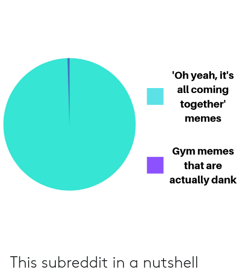 gym memes: Oh yeah, it's  all coming  together  memes  Gym memes  that are  actually dank This subreddit in a nutshell