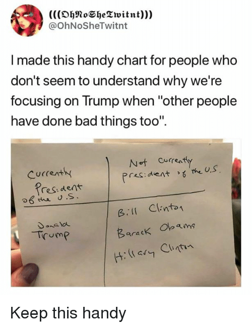 "Bad, Trump, and Who: ((OhNoSheTwitnt)))  @OhNoSheTwitnt  I made this handy chart for people who  don't seem to understand why we're  focusing on Trump when ""other people  have done bad things too"".  Currenthy  res:dent the U.S  res:dent  Trum  BaracK Keep this handy"