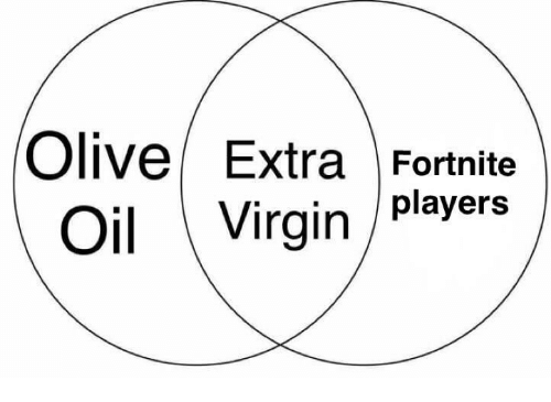 Virgin, Dank Memes, and Extra: Olive Extra Fortnite  Oil Virgin players