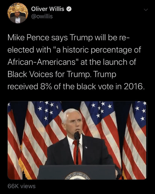 "americans: Oliver Willis  @owillis  Mike Pence says Trump will be re-  elected with ""a historic percentage of  African-Americans"" at the launch of  Black Voices for Trump. Trump  received 8% of the black vote in 2016.  UN  OF THE  NT  66K views"