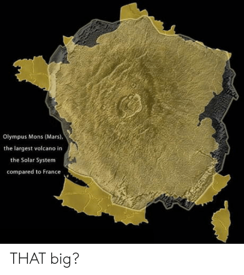 the solar system: Olympus Mons (Mars),  the largest volcano in  the Solar System  compared to France THAT big?