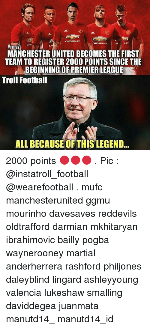 premiere league: on ILET  CHEVROLET  firms  MANCHESTER UNITED BECOMES THE FIRST  TEAM TO REGISTER 2000 POINTS SINCE THE  BEGINNING OF PREMIER LEAGUE  Troll Football  ALLBECAUSE OF THISLEGEND 2000 points 🔴🔴🔴 . Pic : @instatroll_football @wearefootball . mufc manchesterunited ggmu mourinho davesaves reddevils oldtrafford darmian mkhitaryan ibrahimovic bailly pogba waynerooney martial anderherrera rashford philjones daleyblind lingard ashleyyoung valencia lukeshaw smalling daviddegea juanmata manutd14_ manutd14_id
