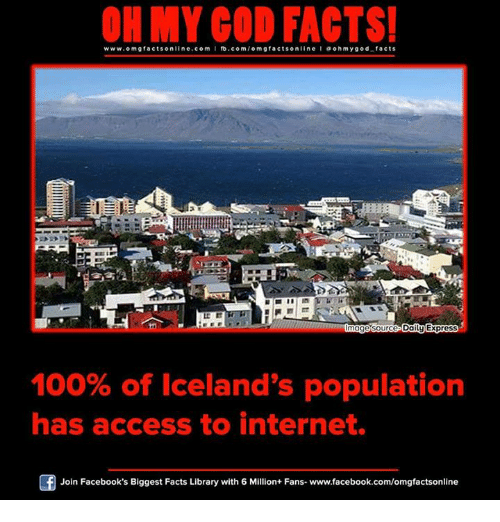 O My God: ON MY GOD FACTS!  www.omg facts online.com  I fb.com  m facts online I a o my god facts  oh lmagesource Daily Express  100% of Iceland's population  has access to internet.  Of Join Facebook's Biggest Facts Library with 6 Million+ Fans- www.facebook.com/omgfactsonline
