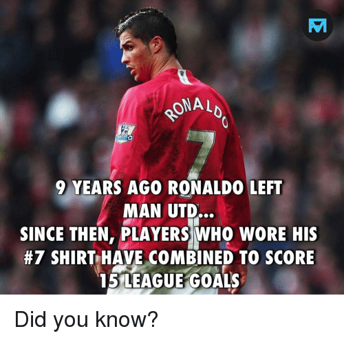 Goals, Memes, and Ronaldo: ONAL  2  9 YEARS AGO RONALDO LEFT  MAN UTD...  SINCE THEN, PLAYERS WHO WORE HIS  #7 SHIRT,HAVE COMBINED TO SCORE  15 LEAGUE GOALS Did you know?