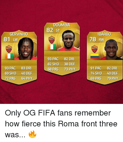 Fifa, Memes, and 🤖: OUMBIA  82 ST  ERVINHO  IBARBO  81 LW  78 RW  93 PAC82 DR  82 SHO 38 DEF  68 PAS73 PHY  93 PAC  69 SHO  72 PAS  83 DRI  40 DEF  64 PHY  91 PAC 82 DRI  74 SHO40 DEF  69 PAS79 PHY Only OG FIFA fans remember how fierce this Roma front three was... 🔥