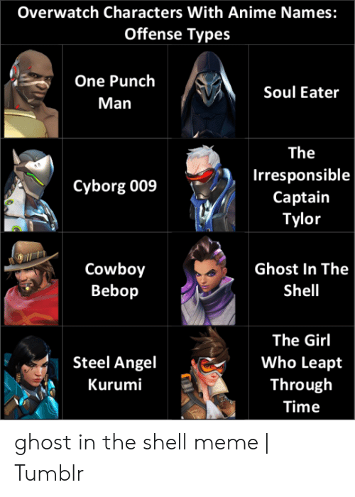 Overwatch Characters With Anime Names Offense Types One