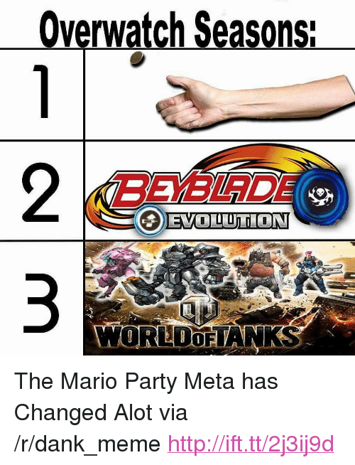 "mario party: Overwatch Seasons:  BEYBIRDE  )EVOLUTION  WORIDOFANKS <p>The Mario Party Meta has Changed Alot via /r/dank_meme <a href=""http://ift.tt/2j3ij9d"">http://ift.tt/2j3ij9d</a></p>"