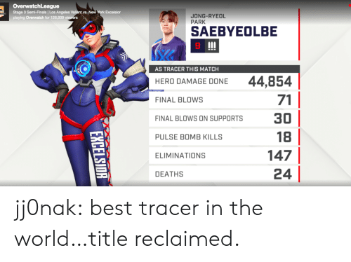 valiant: OverwatchLeague  Stage 3 Semi-Finals Los Angeles Valiant vs. New York Excelsior  playing Overwatch for 126,939 viewers  JONG-RYEOL  PARK  SAEBYEOLBE  9  S TRACER THIS MATCH  44,854  71  HERO DAMAGE DONE  FINAL BLOWS  FINAL BLOWS ON SUPPORTS30  PULSE BOMB KILLS  ELIMINATIONS  DEATHS  18  147  24 jj0nak: best tracer in the world…title reclaimed.