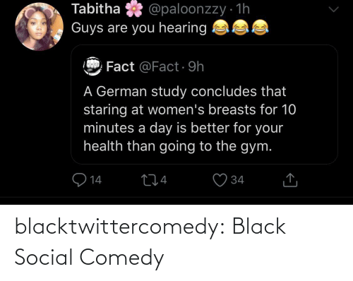 minutes: @paloonzzy · 1h  Guys are you hearing  Tabitha  GOR Fact @Fact · 9h  A German study concludes that  staring at women's breasts for 10  minutes a day is better for your  health than going to the gym.  O 14  274  34  <] blacktwittercomedy:  Black Social Comedy